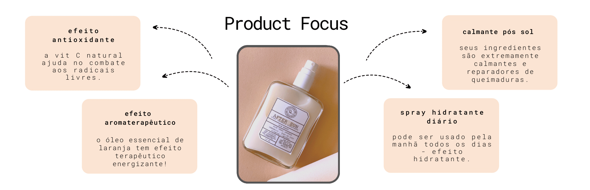 [Banner produto] After Sun