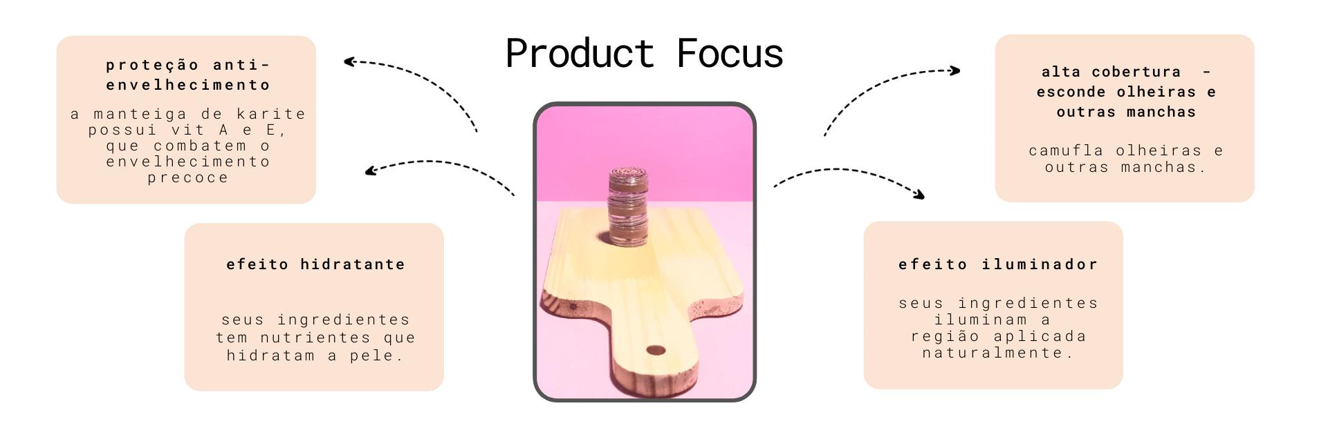 [Banner produto] corretivo 2