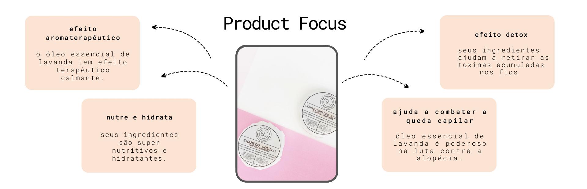 [Banner produto] condicionador solido